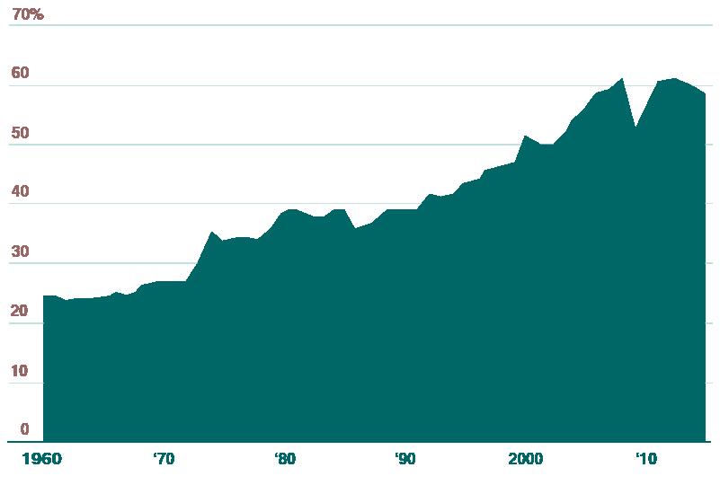June_09_2017-Chart2-01